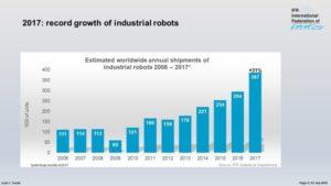 f1300daa85 La più alta crescita per segmento è stata però generata dall'industria dei  metalli (+55%) e, a seguire, dall'elettronica ed elettrotecnica (+33%) e  dal food ...